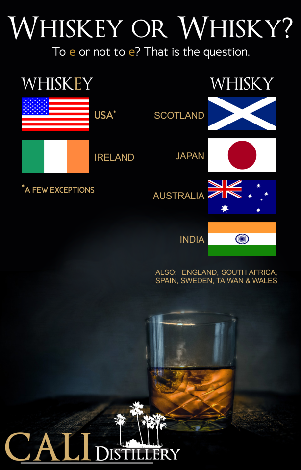 Whiskey or Whisky: A Guide
